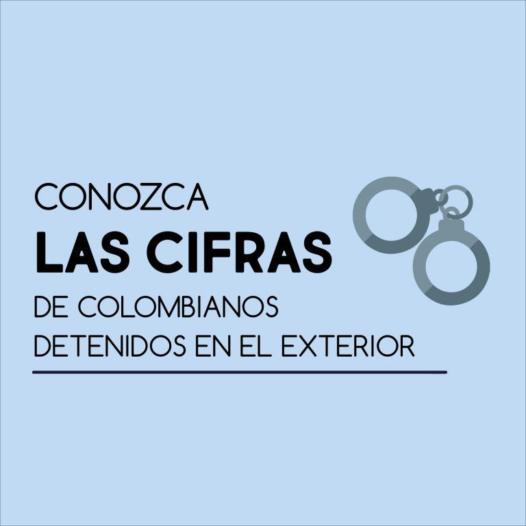Conozca Las Cifras De Colombianos Detenidos En El Exterior